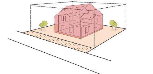 En byggnad omsluten av ett ihåligt rätblock som visar den maximala byggnadsvolymen.