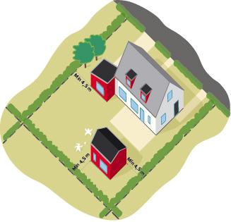 Bygglovsbefriade åtgärder, anmälan krävs. källa: Kiran Maini